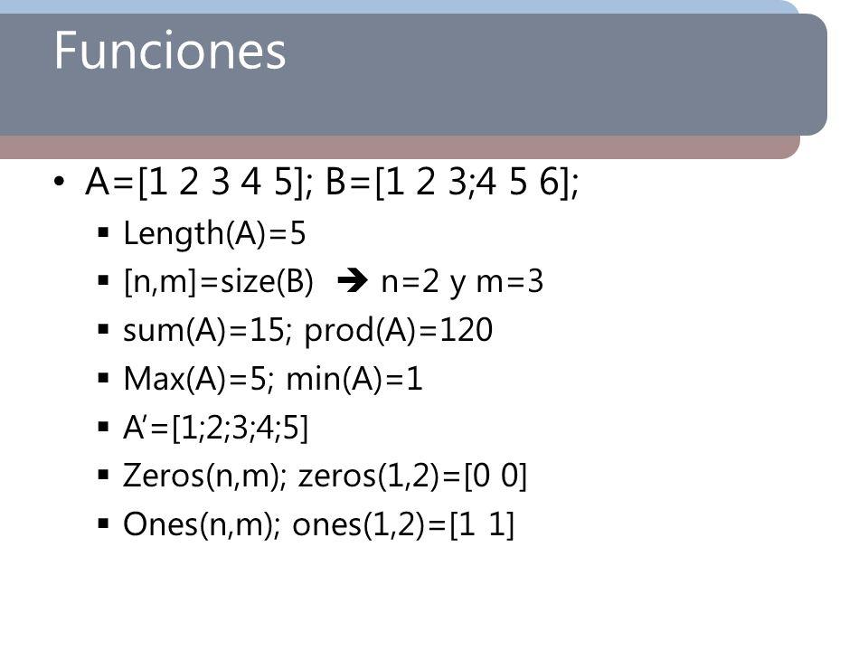 Funciones A=[1 2 3 4 5]; B=[1 2 3;4 5 6]; Length(A)=5